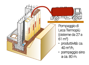 pompaggio-termobag-cisterne-P4-2