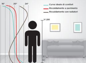 comfort-pavimento-radiante-paris-AE6