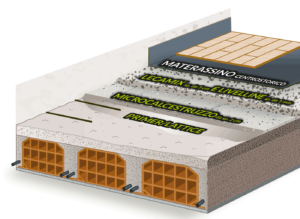 consolidamento-solaio-laterocemento-microcalcestruzzo