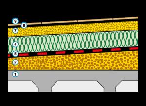 copertura-praticabile-tetto-rovescio-leca-AE10