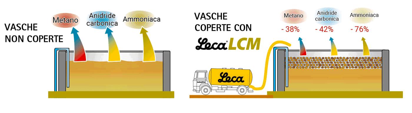copertura-vasche-reflui-leca-lcm-P53-7