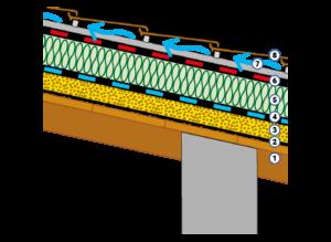 coperture-inclinate-regolarizzazione-facile