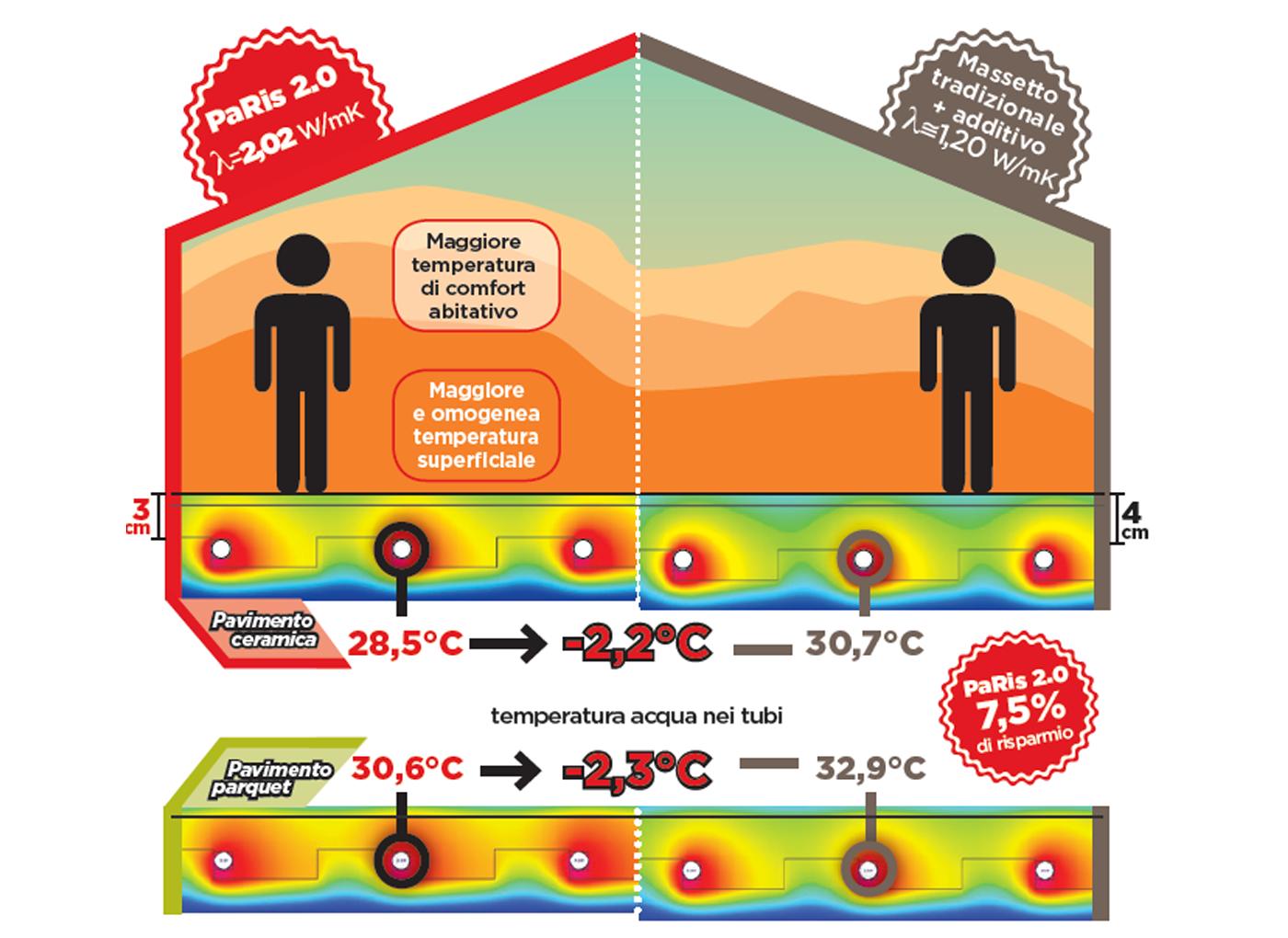 efficienza-energetica-pavimenti-radianti-AE6