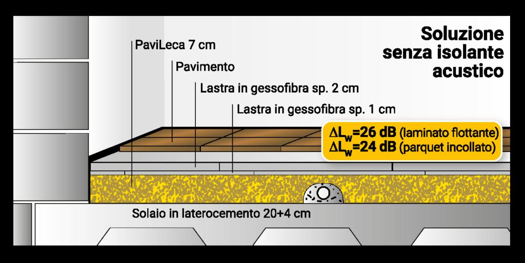 isolamento-acustico-pavileca-P5