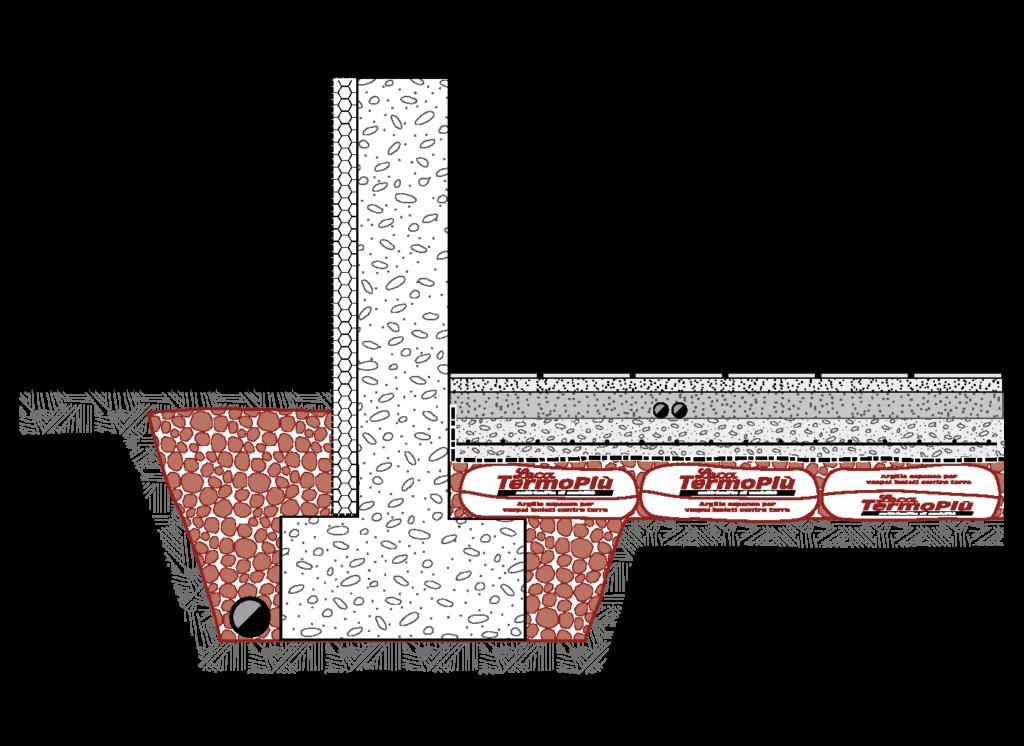 isolamento-contro-terra-trave-rovescia-sacco-termopiù-AE1