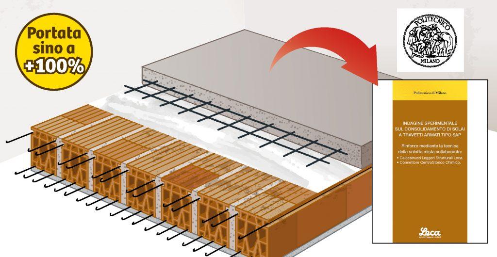 manuale-tecnicao-consolidamento-sap