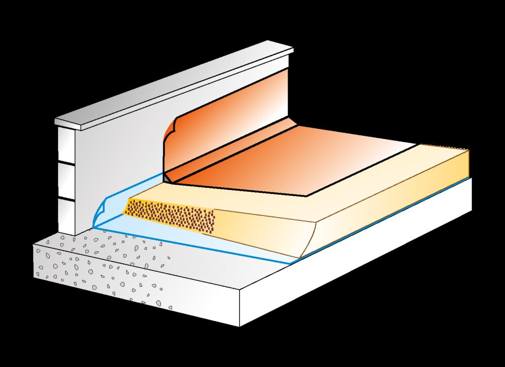 pendenze-in-copertura-lecacem-mini-P6-5