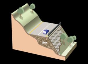 rilevato-su-pendio-leca-rinforzata-con-geogriglie-AG1-2