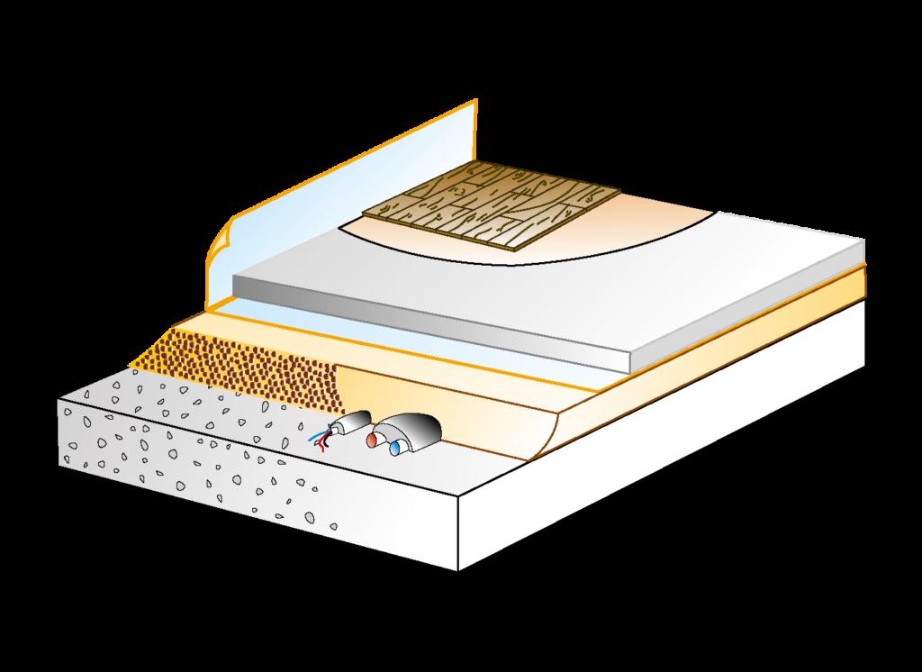 sottofondo-bistrato-termoisolante-centrostorico-P9-2
