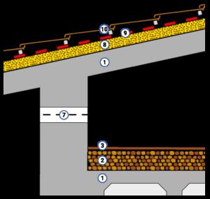 sottotetto-isolato-leca-sfuso-AE14