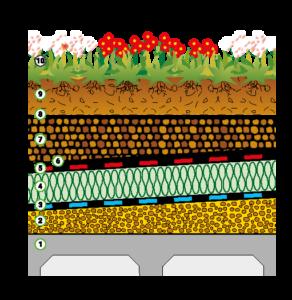 verde-pensile-estensivo