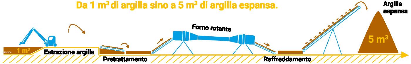 ChiSiamo-Sostenibilita-1-5-mc