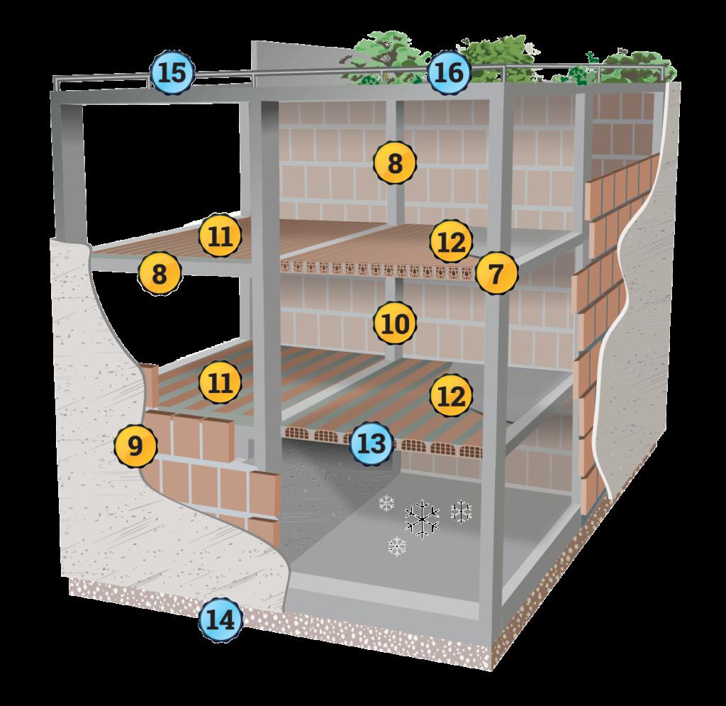 edifici-in-calcestruzzo-sismabonus