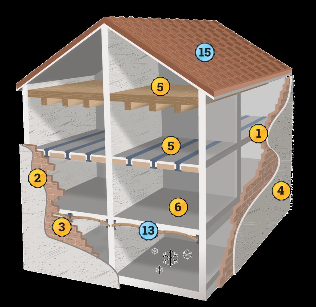 edificio-in-muratura-sismabonus