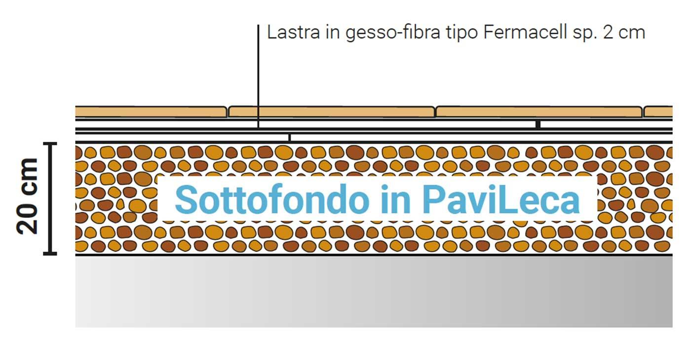sottofondo-pavileca-20-cm