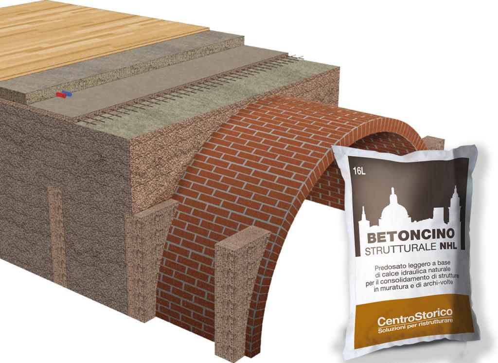 betoncino-strutturale-nhl-volte-frenelli